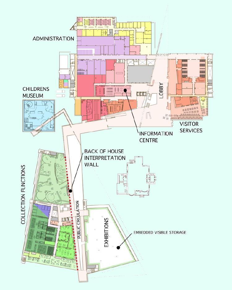 Museum Consultant, Planner and Designer, Lundholm Associates